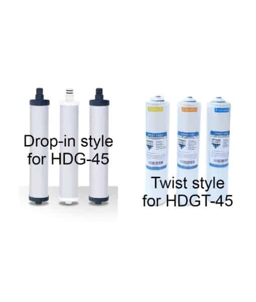 HydroGuard Filter Kit